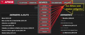 Apnob Films Streaming